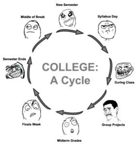 meme-b2s-collegecyclefaces